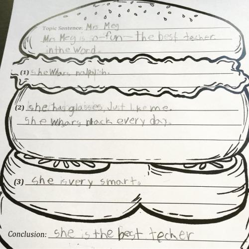 topic-sentences